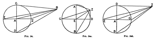 Euclid, The Optics, Cone of Vision