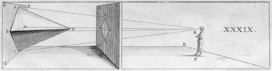 Nicéron, La Perspective Curieuse, 1663